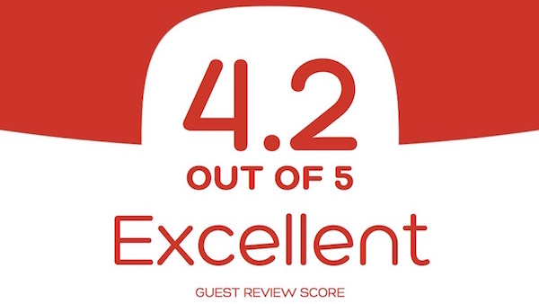 Guest Review Score from Hotels.com